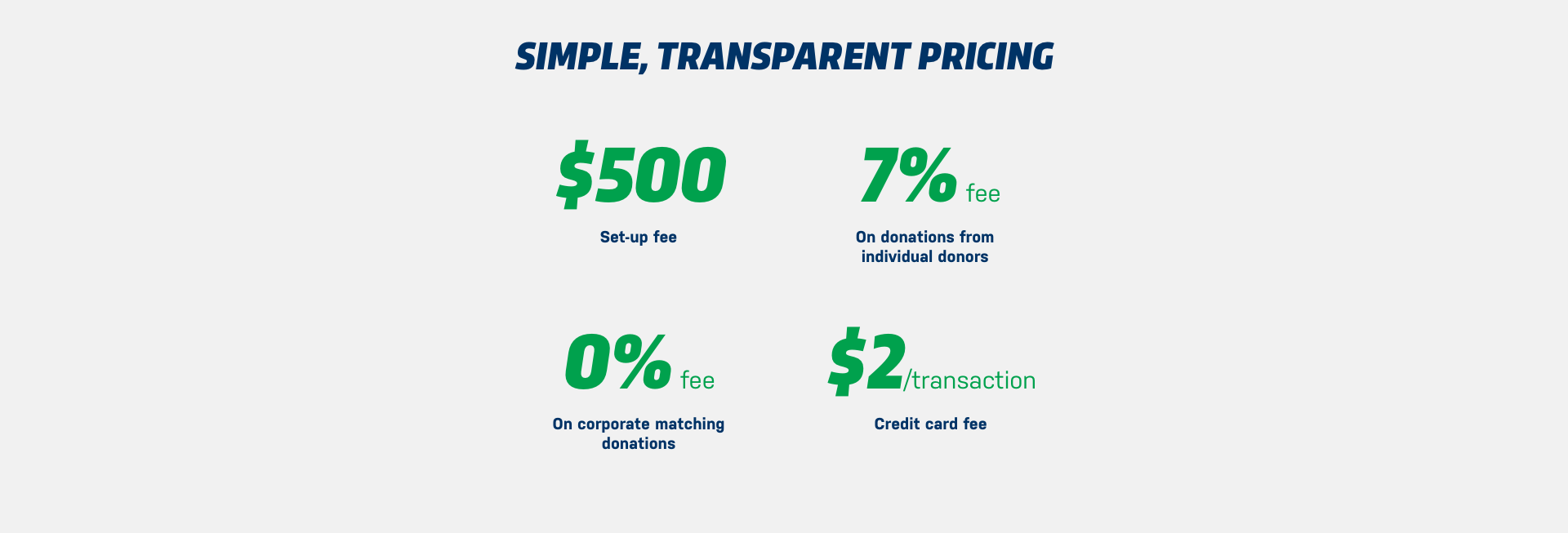 Direct-Give_Pricing